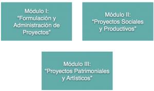 v2-contenido-programatico-proyectos
